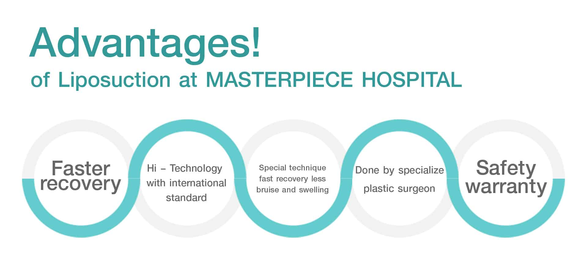 Advantages of Liposuction at Masterpiece Hospital