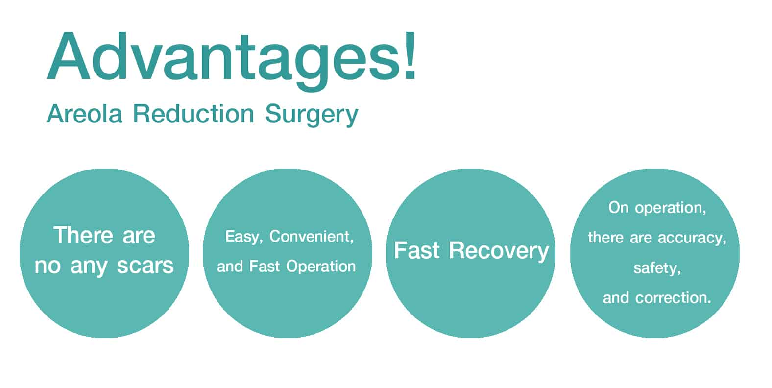 Advantages Areola Reduction Surgery 1