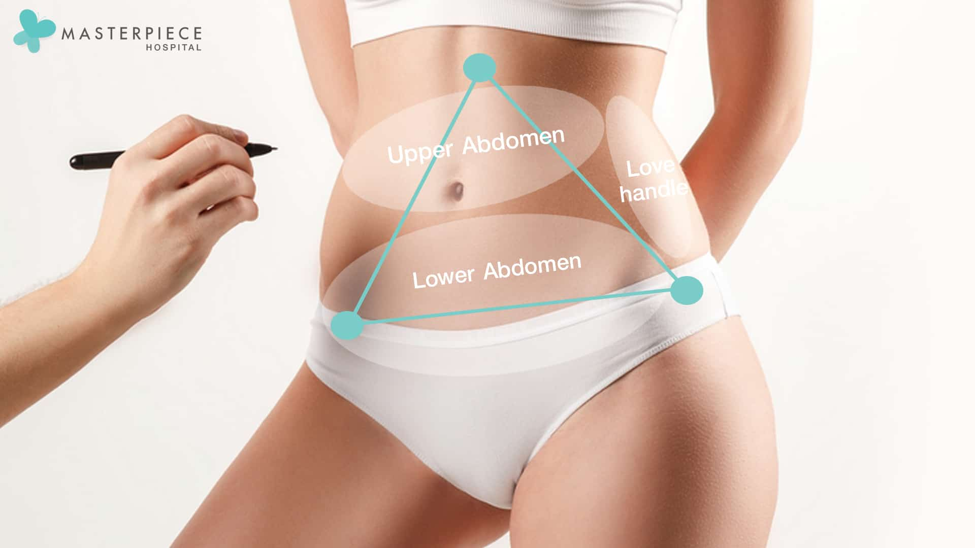 Tummy Tuck Point