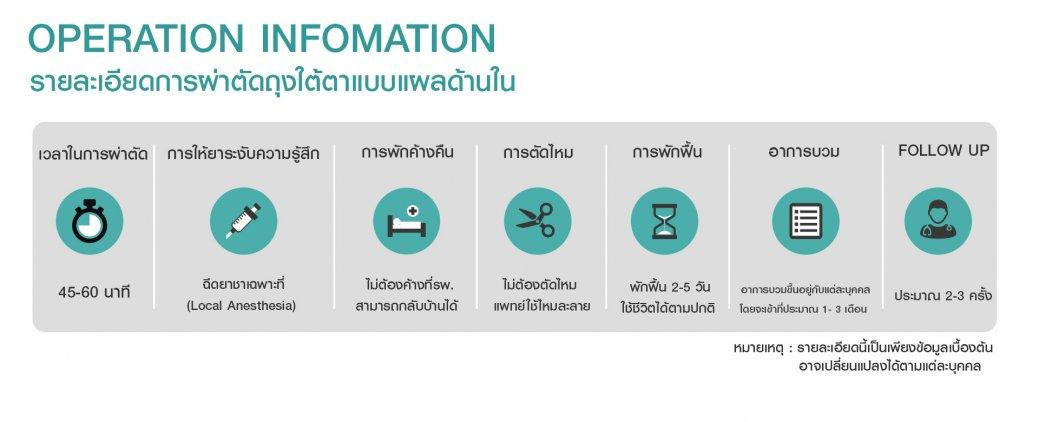 OP-info-แผลใน